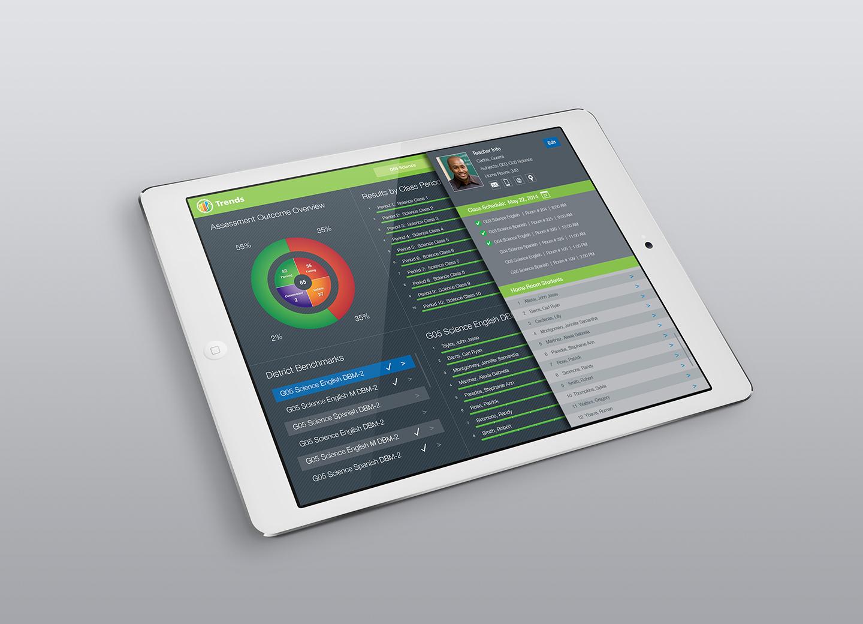 Trends-Screen2-GreenDashBoard-popup