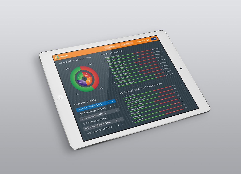 Trends-Screen2-OrangeDashBoard